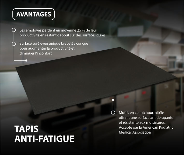 Tapis de plancher anti-fatigue